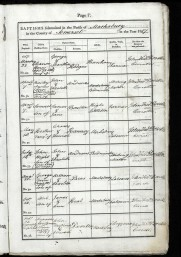 hanney-hester-hapgood-baptism-marksbury-